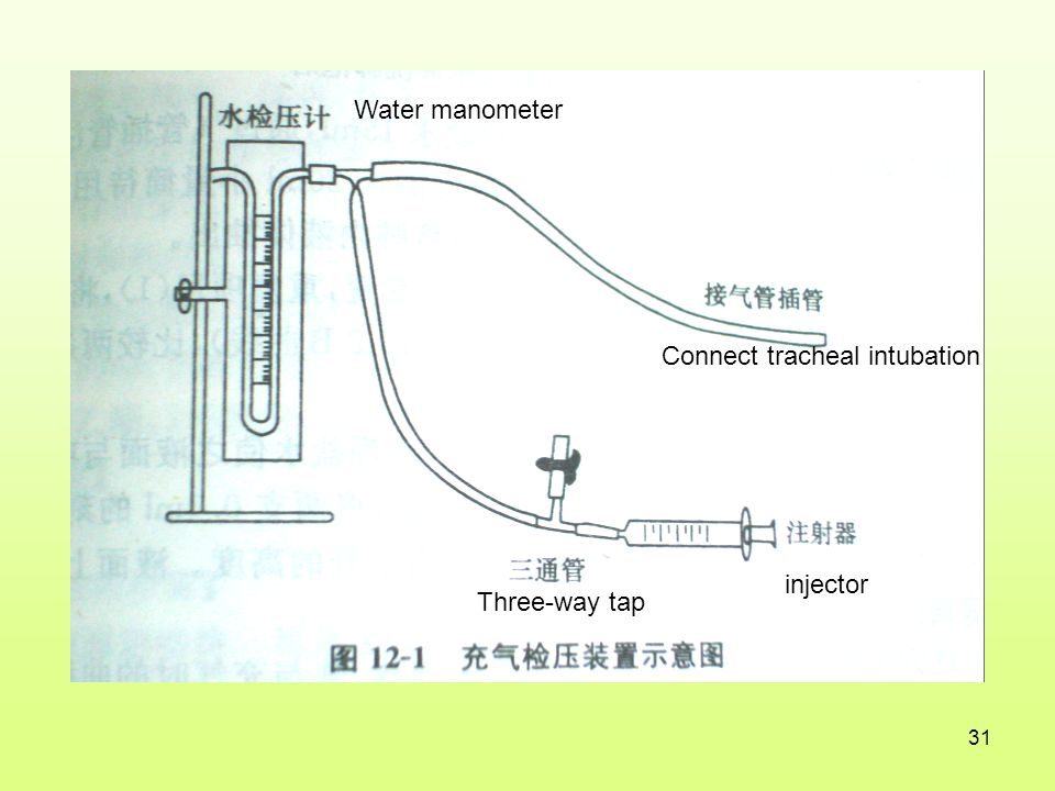 Water manometer Connect tracheal intubation injector Three-way tap