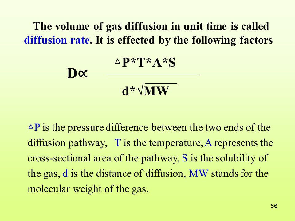The volume of gas diffusion in unit time is called diffusion rate