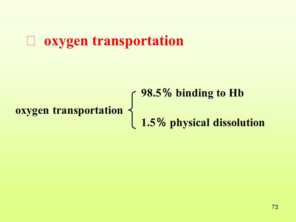 Ⅱ oxygen transportation