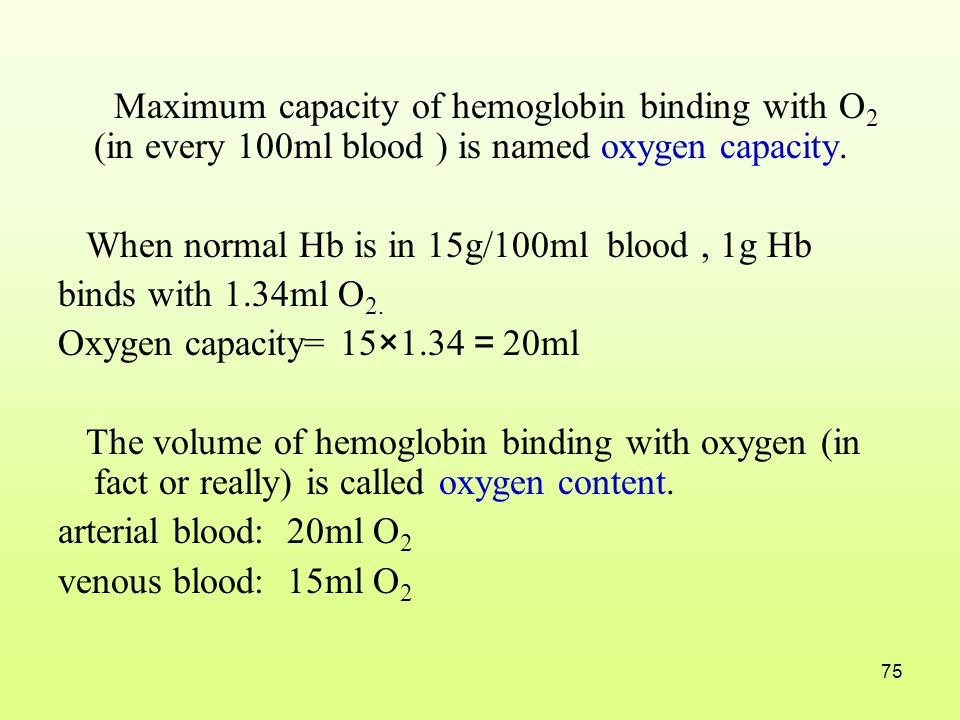 Maximum capacity of hemoglobin binding with O2 (in every 100ml blood ) is named oxygen capacity.