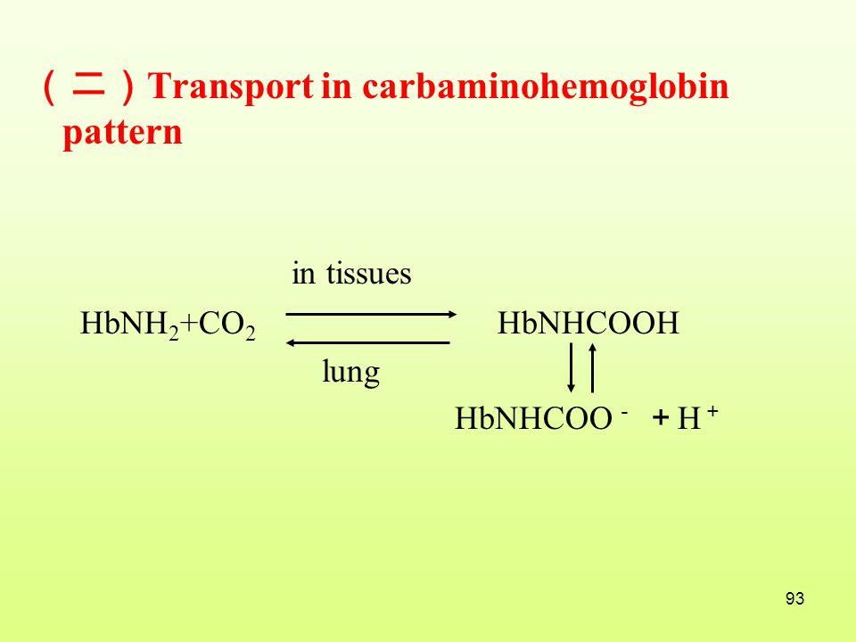 in tissues (二)Transport in carbaminohemoglobin pattern