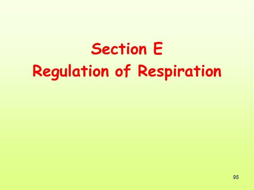 Regulation of Respiration