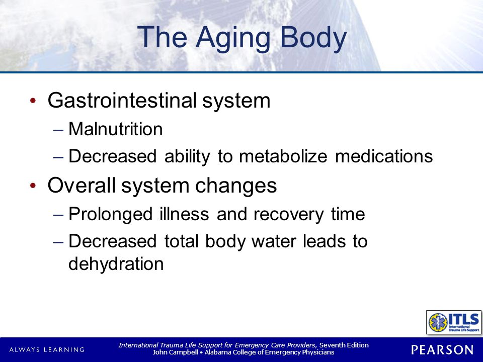 Medications Drug interaction problems