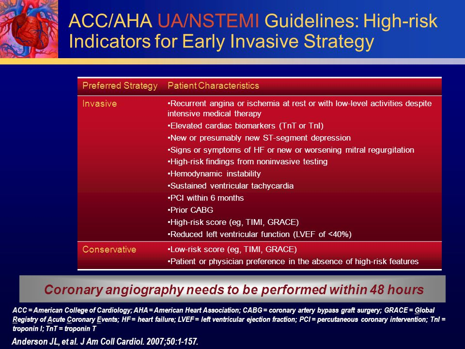 ACC/AHA UA/NSTEMI Guidelines: High-risk Indicators for Early Invasive Strategy
