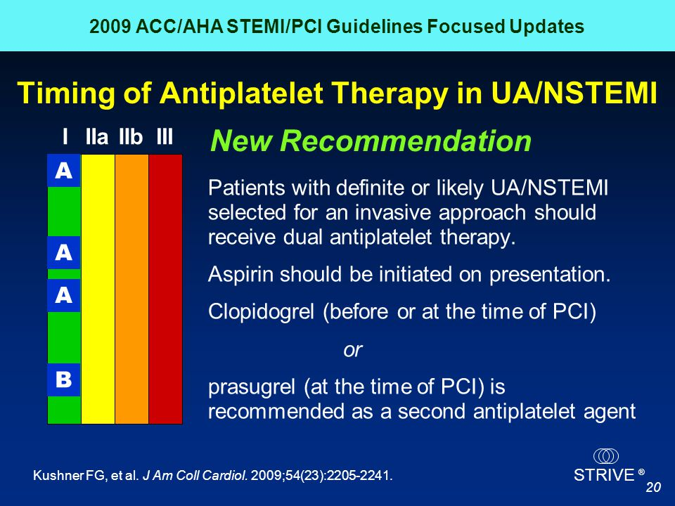 Timing of Antiplatelet Therapy in UA/NSTEMI
