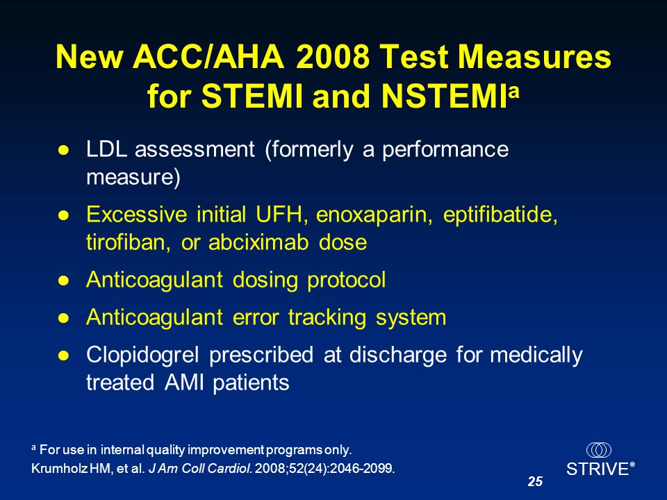 New ACC/AHA 2008 Test Measures for STEMI and NSTEMIa