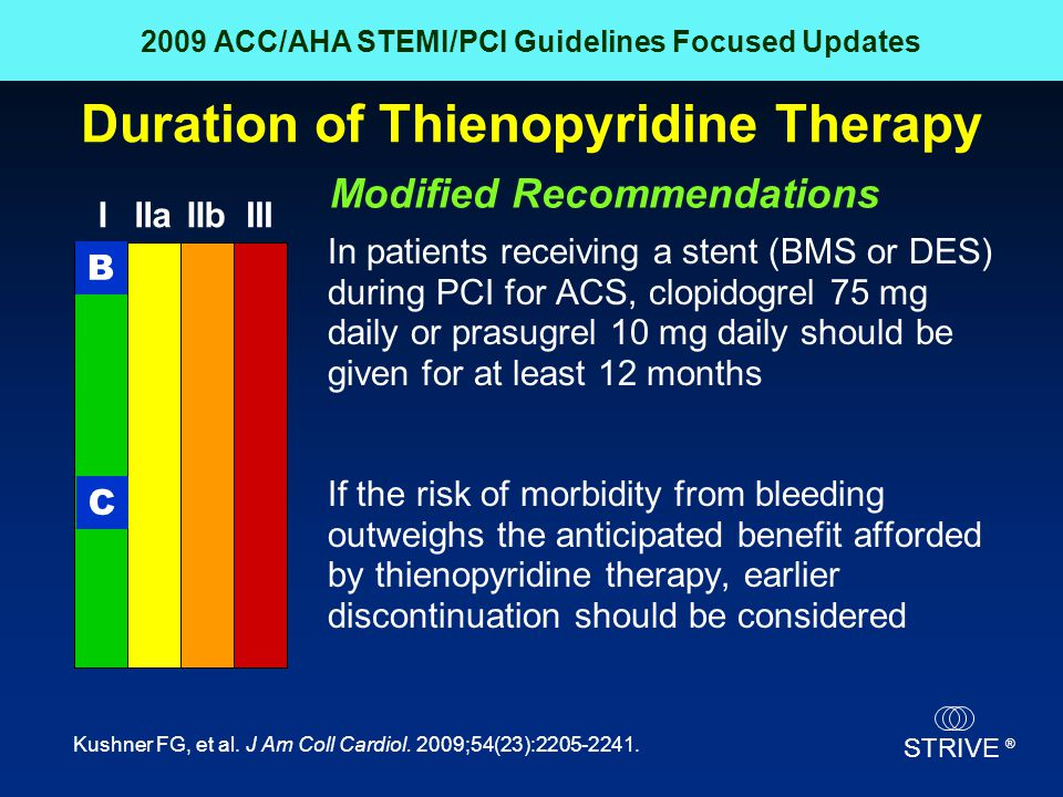Duration of Thienopyridine Therapy