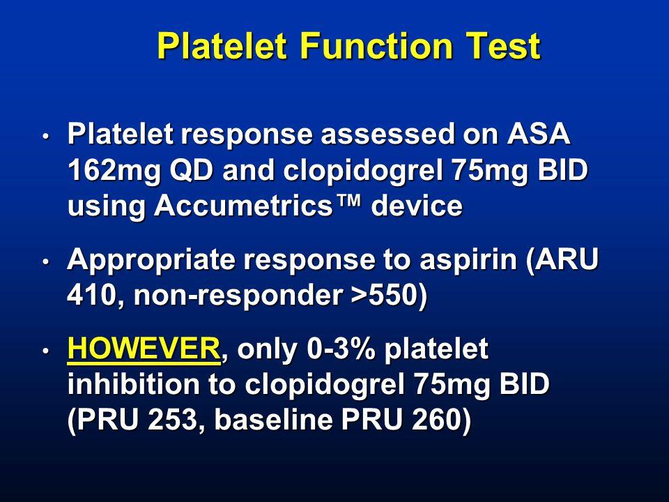 Platelet Function Test
