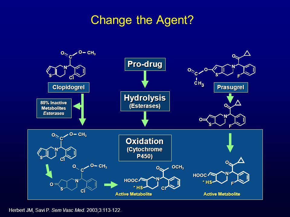 85% Inactive Metabolites Esterases