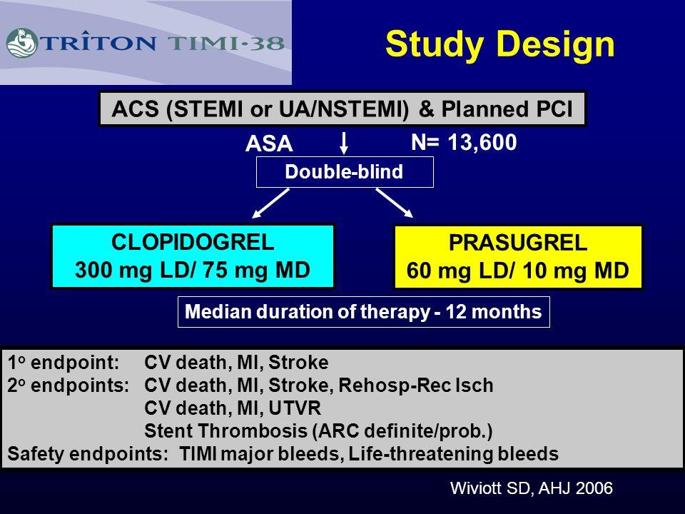 Study Design ACS (STEMI or UA/NSTEMI) & Planned PCI ASA N= 13,600