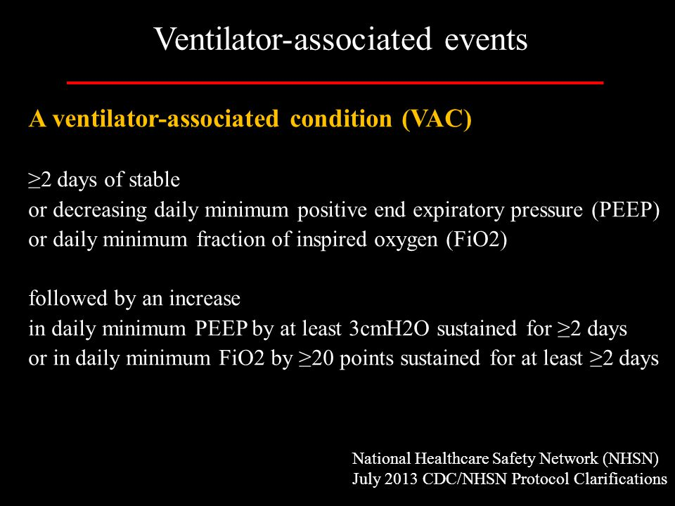 Ventilator-associated events
