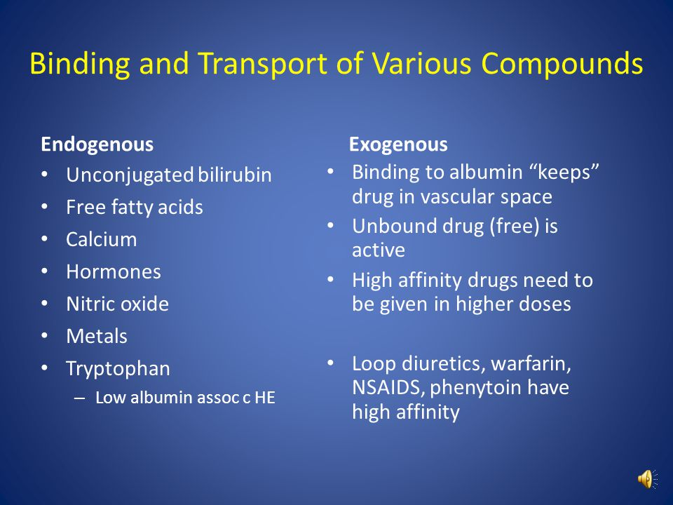 Binding and Transport of Various Compounds