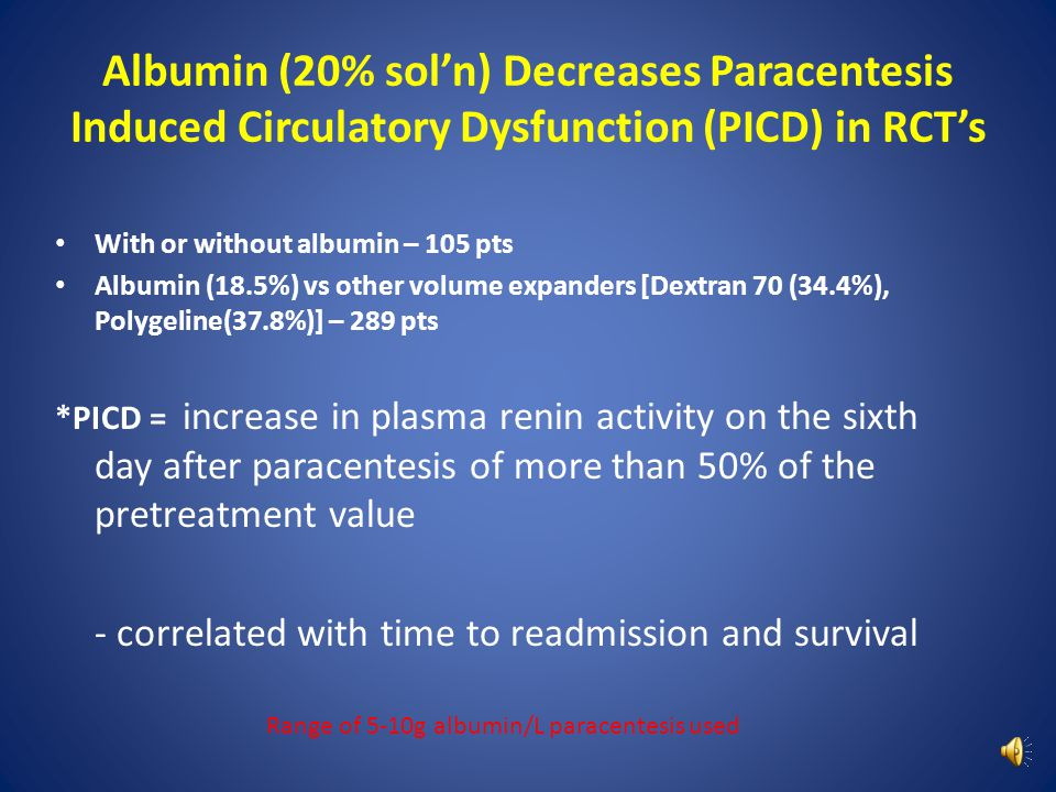 Albumin (20% sol'n) Decreases Paracentesis Induced Circulatory Dysfunction (PICD) in RCT's
