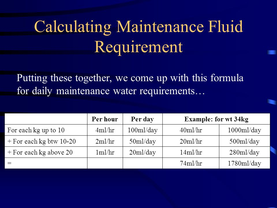 Calculating Maintenance Fluid Requirement