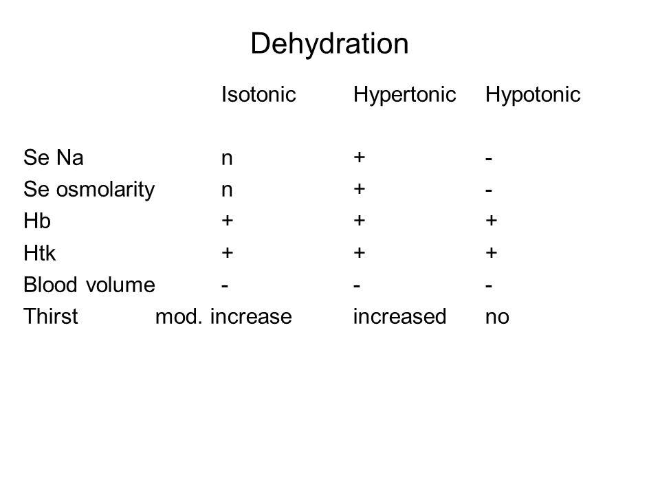 Dehydration Isotonic Hypertonic Hypotonic Se Na n + -