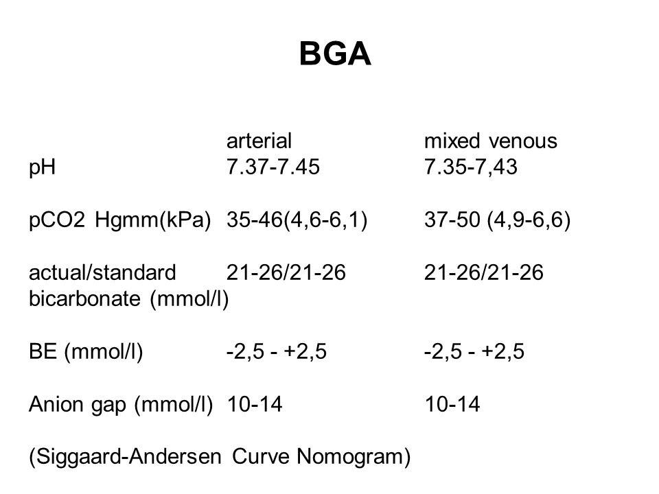 BGA arterial mixed venous pH 7.37-7.45 7.35-7,43