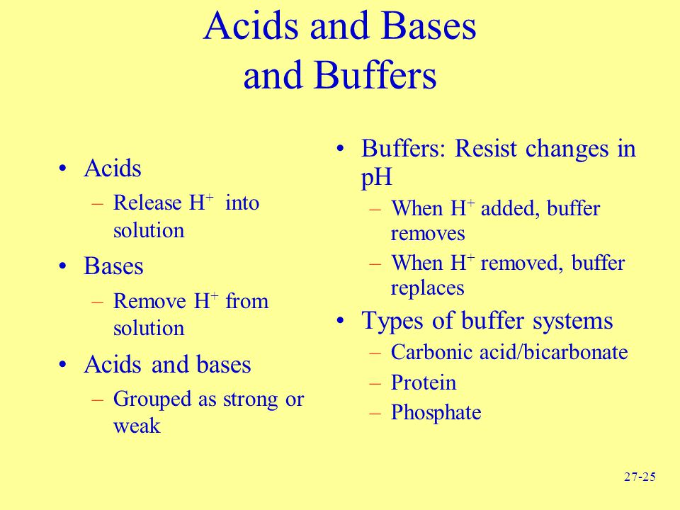 Acids and Bases and Buffers