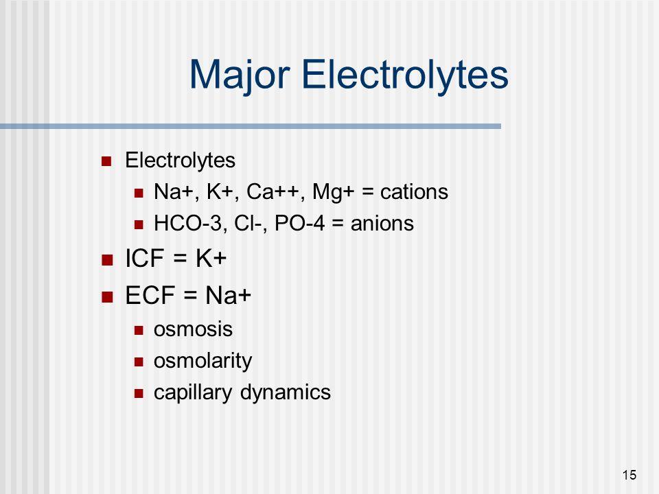 Major Electrolytes ICF = K+ ECF = Na+ Electrolytes