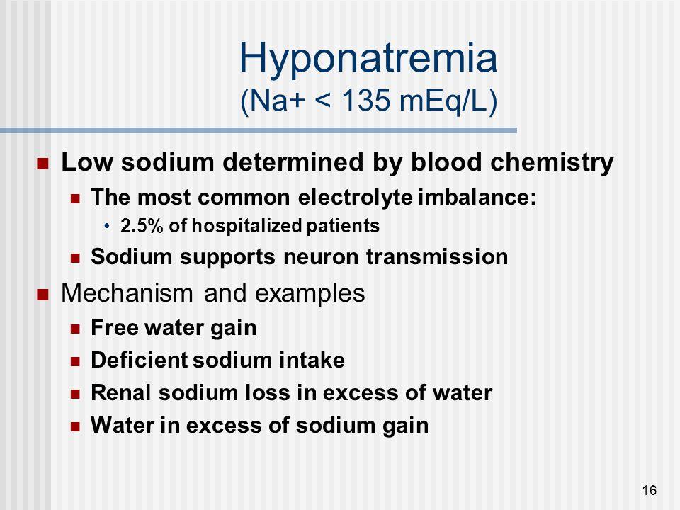 Hyponatremia (Na+ < 135 mEq/L)