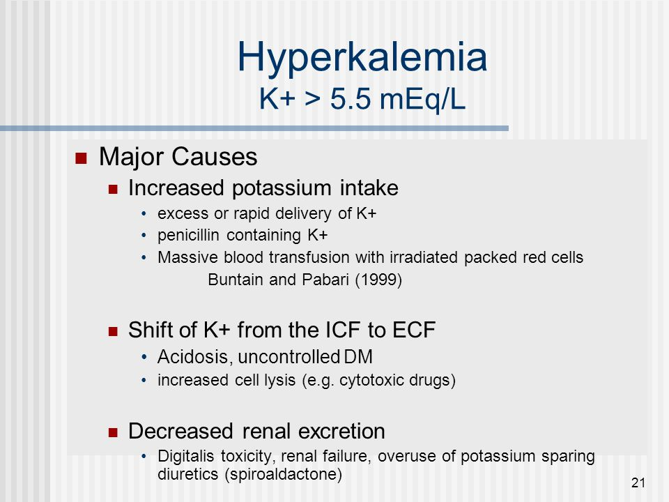 Hyperkalemia K+ > 5.5 mEq/L