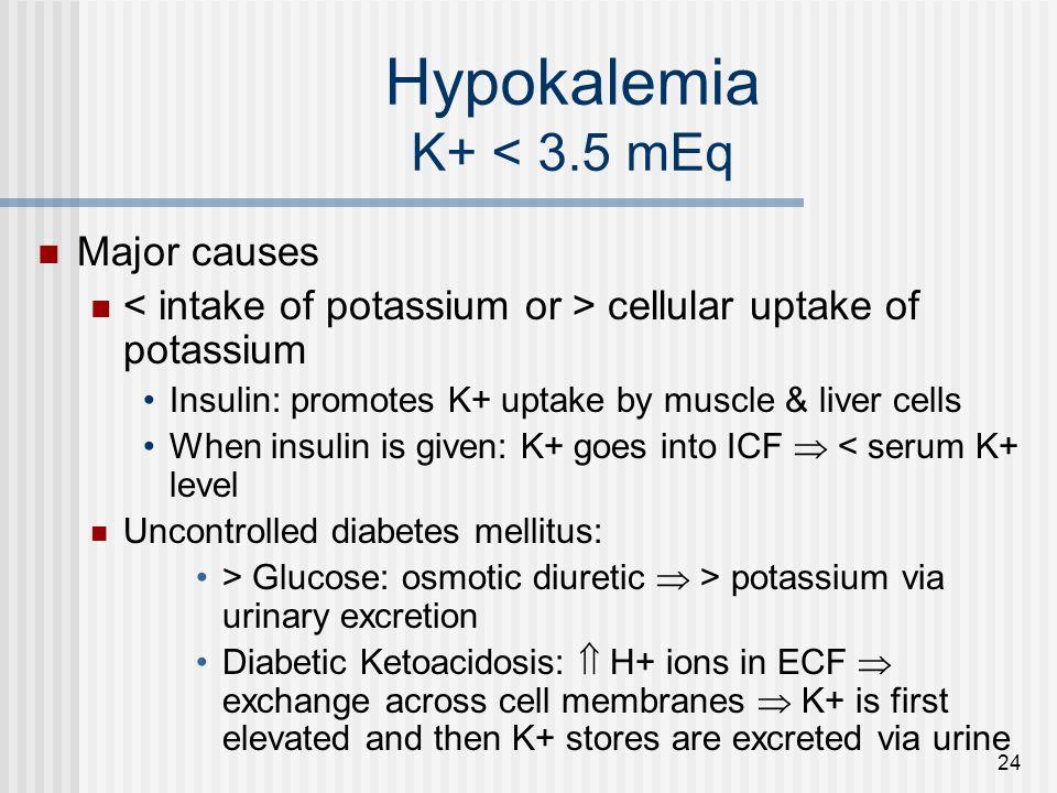 Hypokalemia K+ < 3.5 mEq
