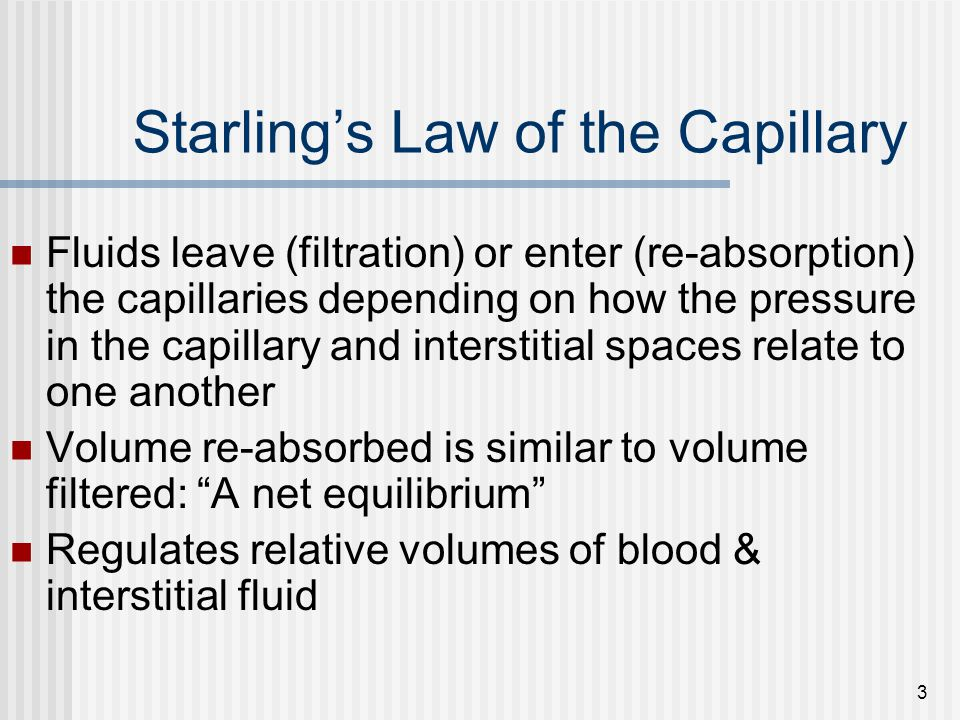 Starling's Law of the Capillary