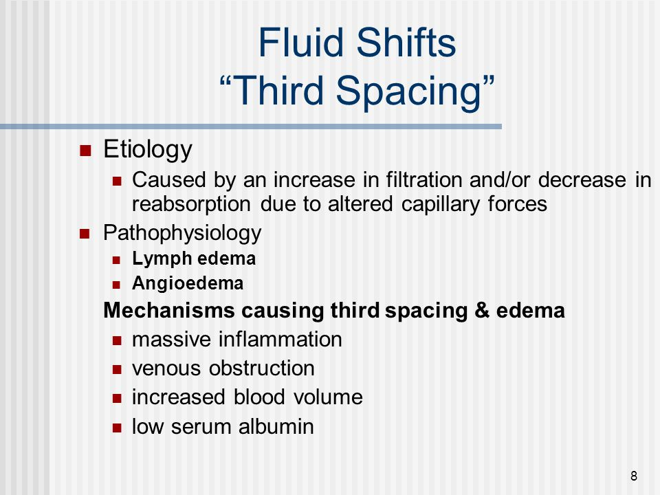 Fluid Shifts Third Spacing