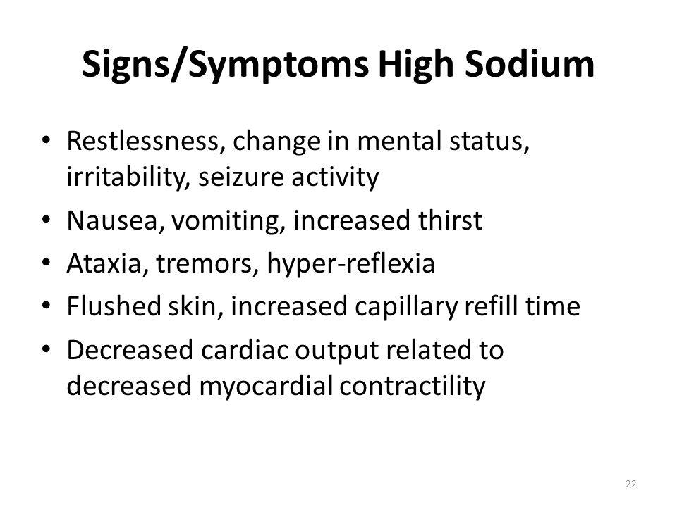 Signs/Symptoms High Sodium