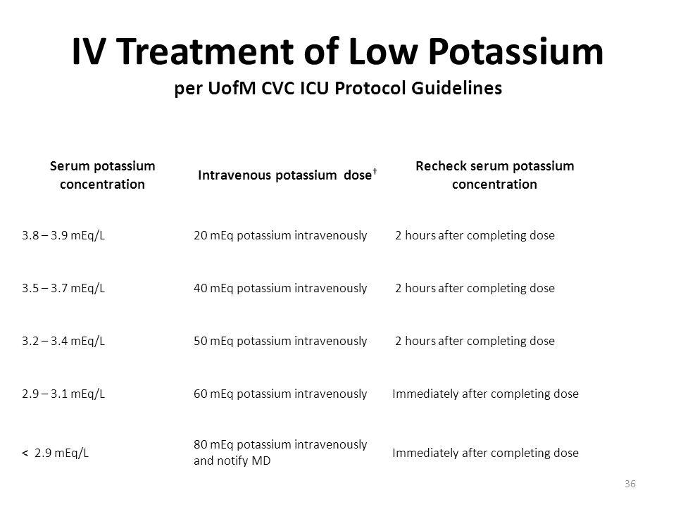 IV Treatment of Low Potassium per UofM CVC ICU Protocol Guidelines