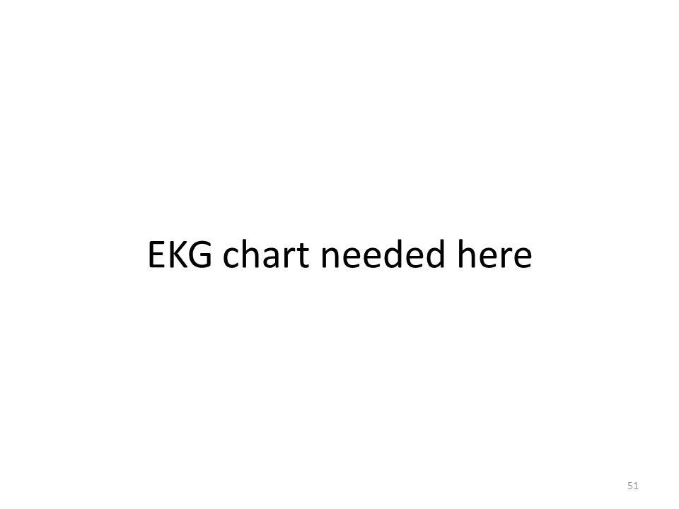 EKG chart needed here