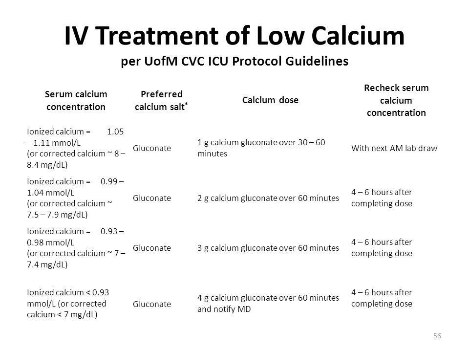 IV Treatment of Low Calcium per UofM CVC ICU Protocol Guidelines