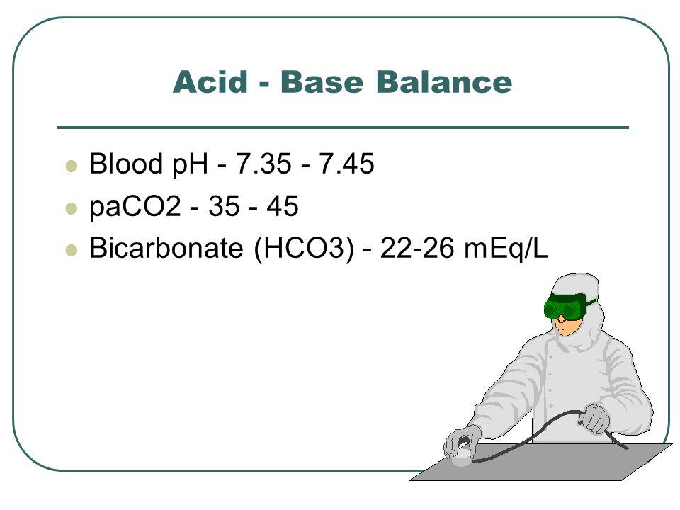Acid - Base Balance Blood pH - 7.35 - 7.45 paCO2 - 35 - 45