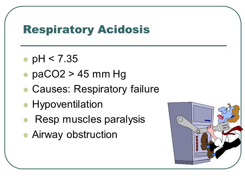Respiratory Acidosis pH < 7.35 paCO2 > 45 mm Hg