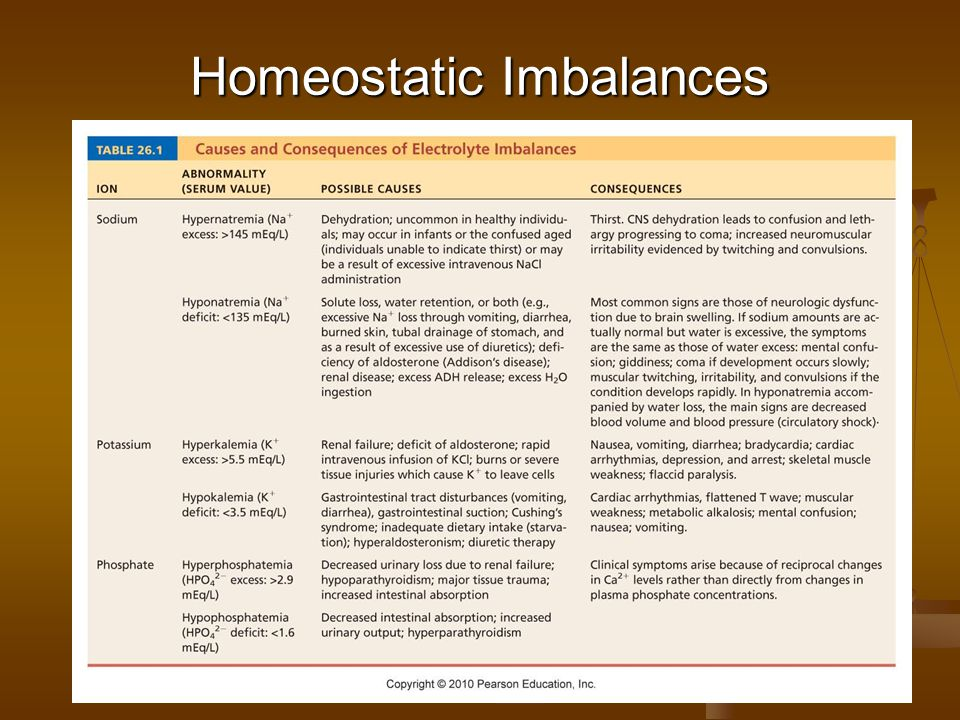 Homeostatic Imbalances