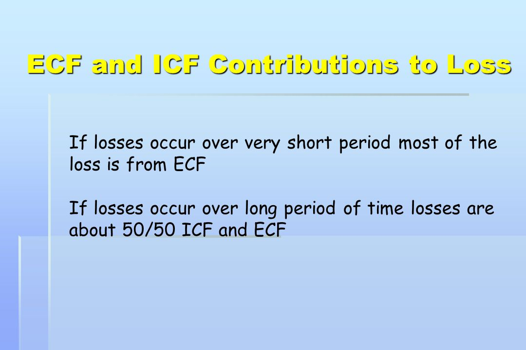 ECF and ICF Contributions to Loss