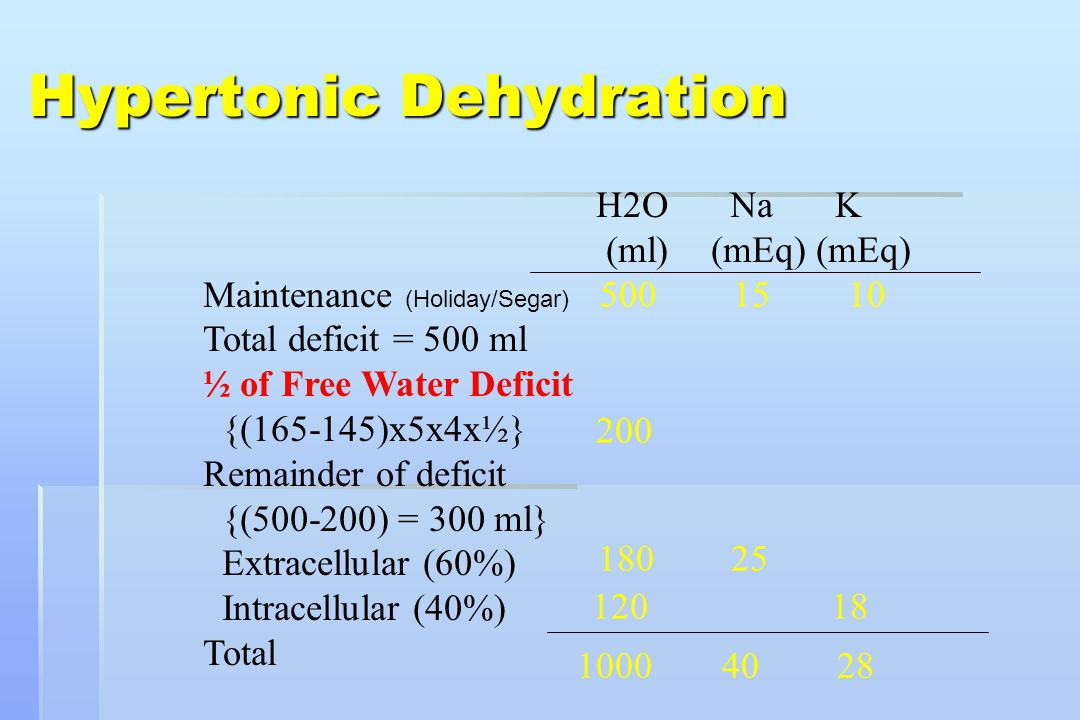 Hypertonic Dehydration