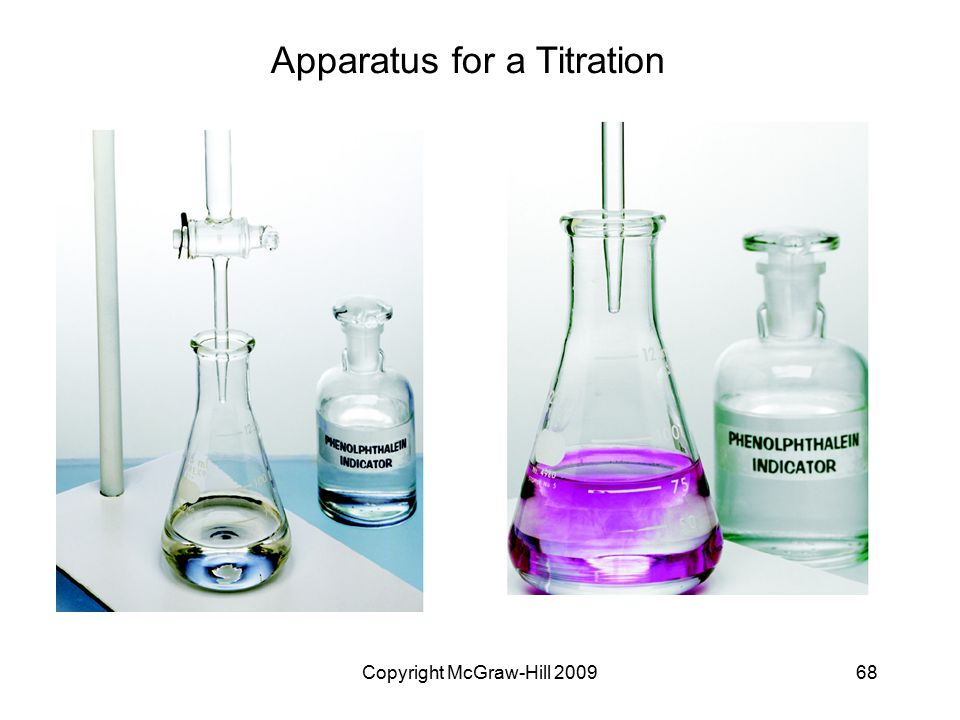 Apparatus for a Titration