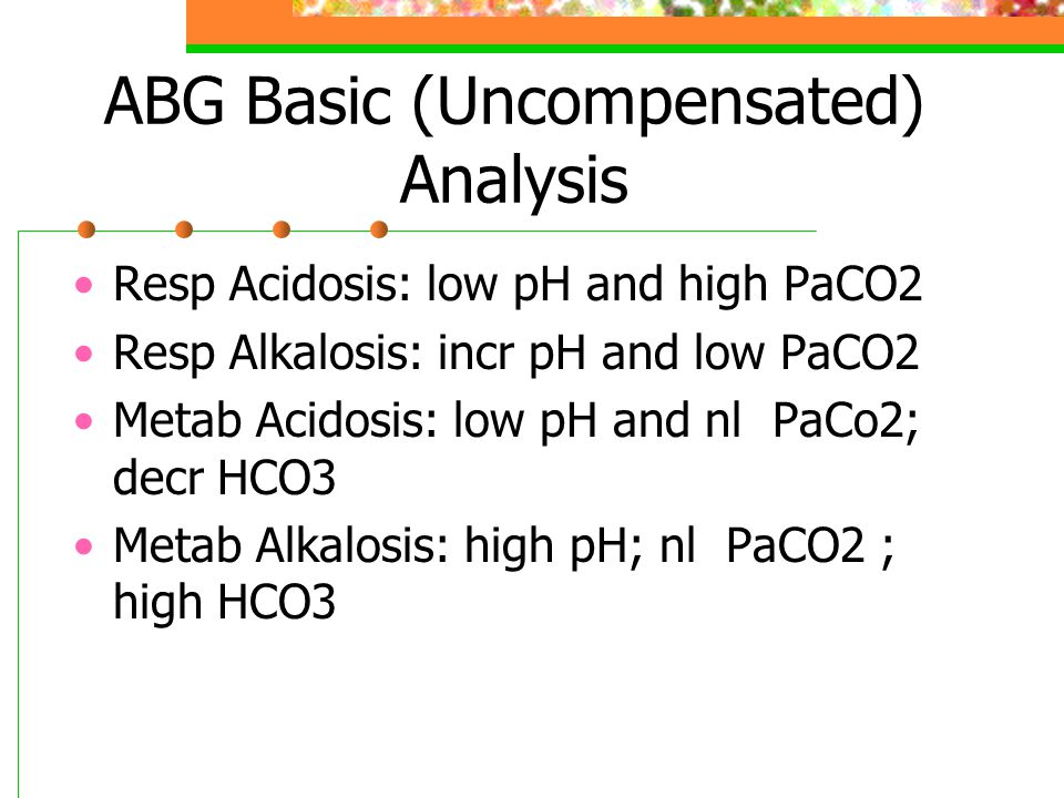 ABG Basic (Uncompensated) Analysis