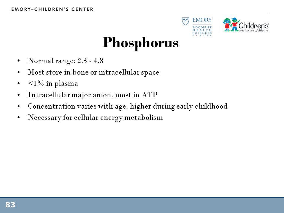 Phosphorus Normal range: 2.3 - 4.8