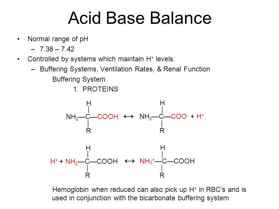 Acid Base Balance ↔ ↔ Normal range of pH 7.38 – 7.42