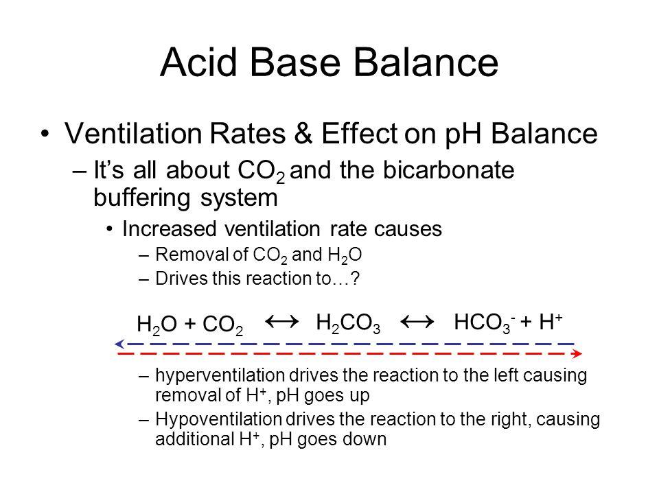 Acid Base Balance ↔ Ventilation Rates & Effect on pH Balance