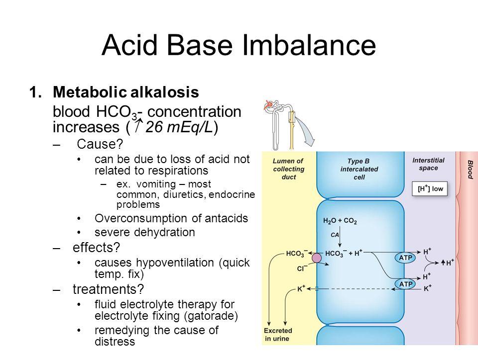 Acid Base Imbalance Metabolic alkalosis