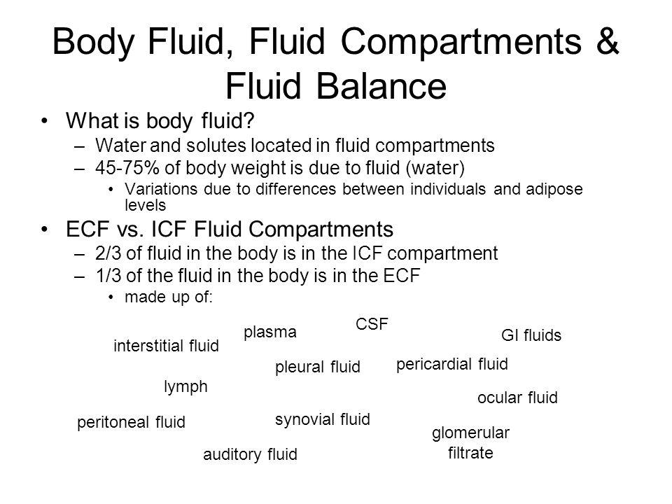 Body Fluid, Fluid Compartments & Fluid Balance