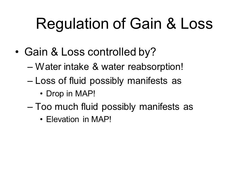 Regulation of Gain & Loss