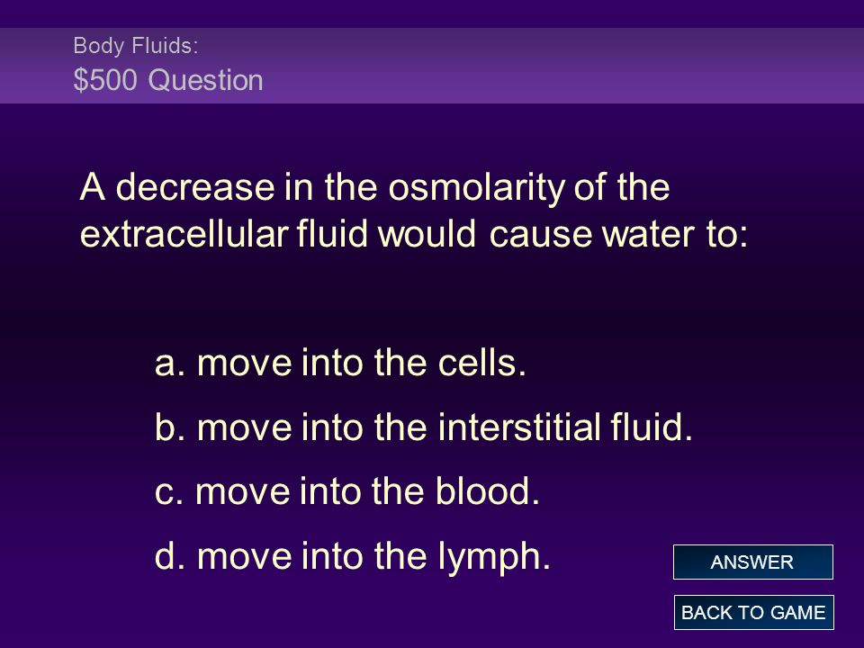 Body Fluids: $500 Question