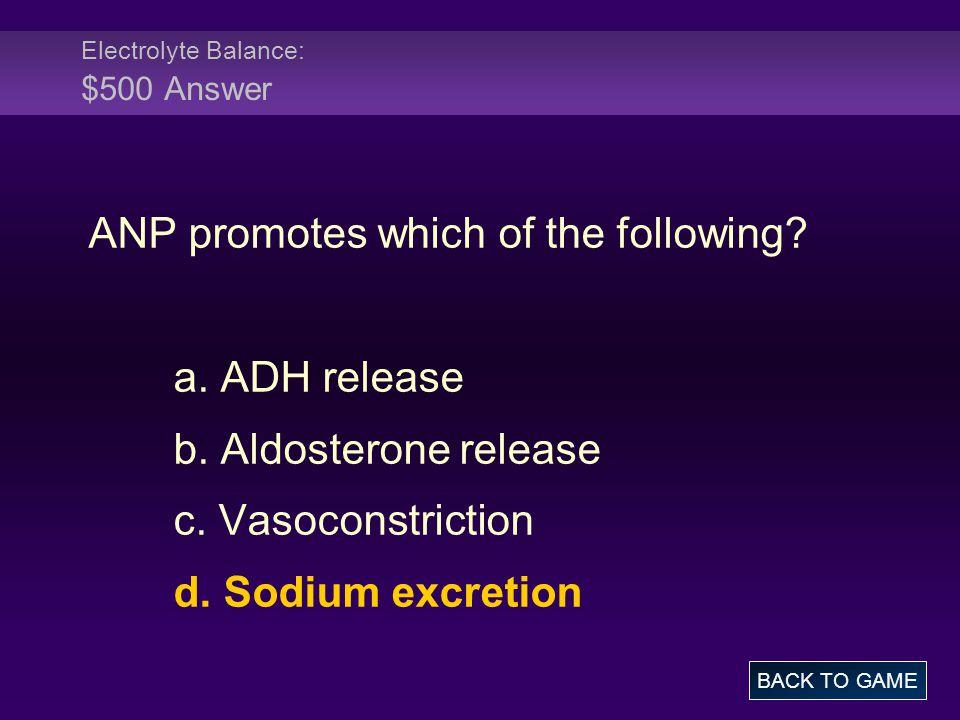 Electrolyte Balance: $500 Answer