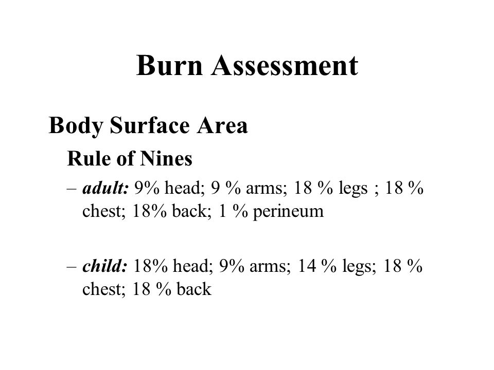 Burn Assessment Body Surface Area Rule of Nines