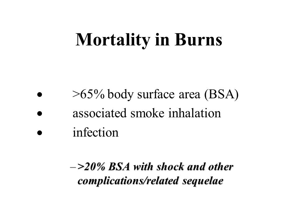 Mortality in Burns · >65% body surface area (BSA)