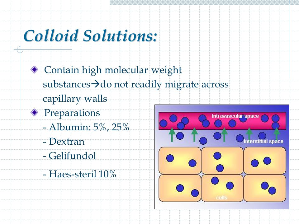Colloid Solutions: Contain high molecular weight