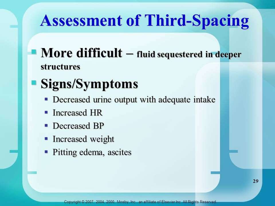 Assessment of Third-Spacing